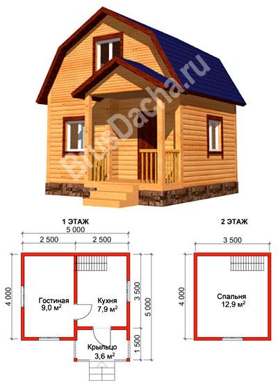 Щитовой дом 5х5