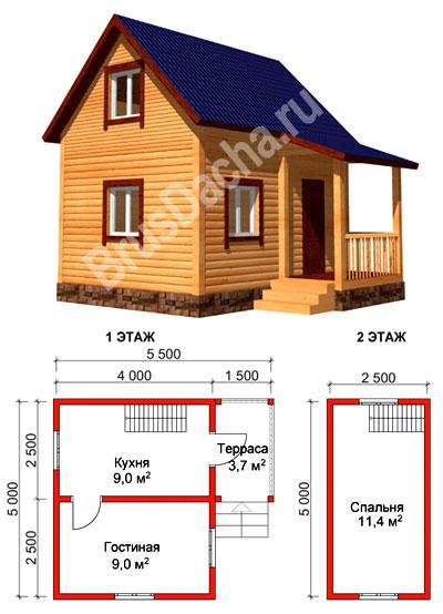 Проекты небольших загородных домов и коттеджей площади