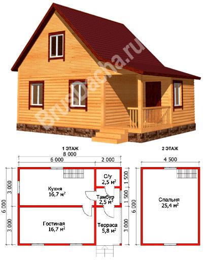 Строительство домов из газобетона под ключ - проекты и