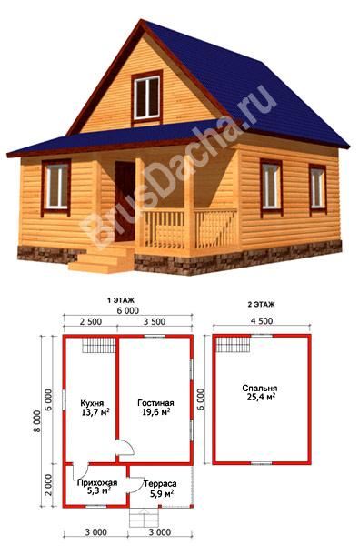 Строительство веранды для дачи Строительство дома с