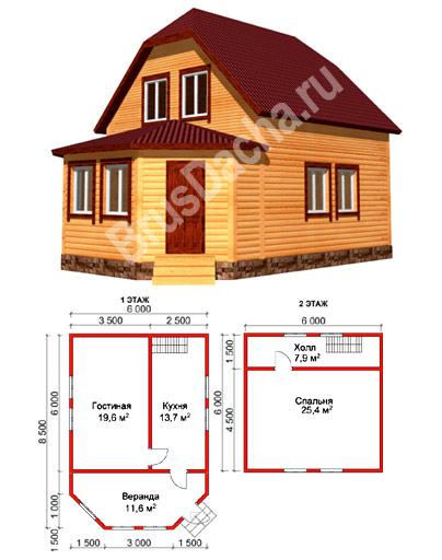 Дачные дома под ключ - проекты, цены в Казани Купить